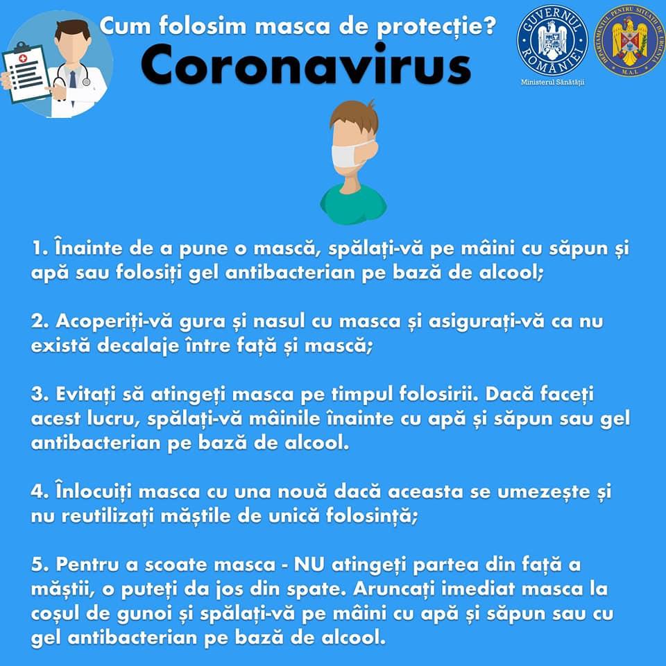 Vizualizati imaginile din articolul: Q&A Coronavirus